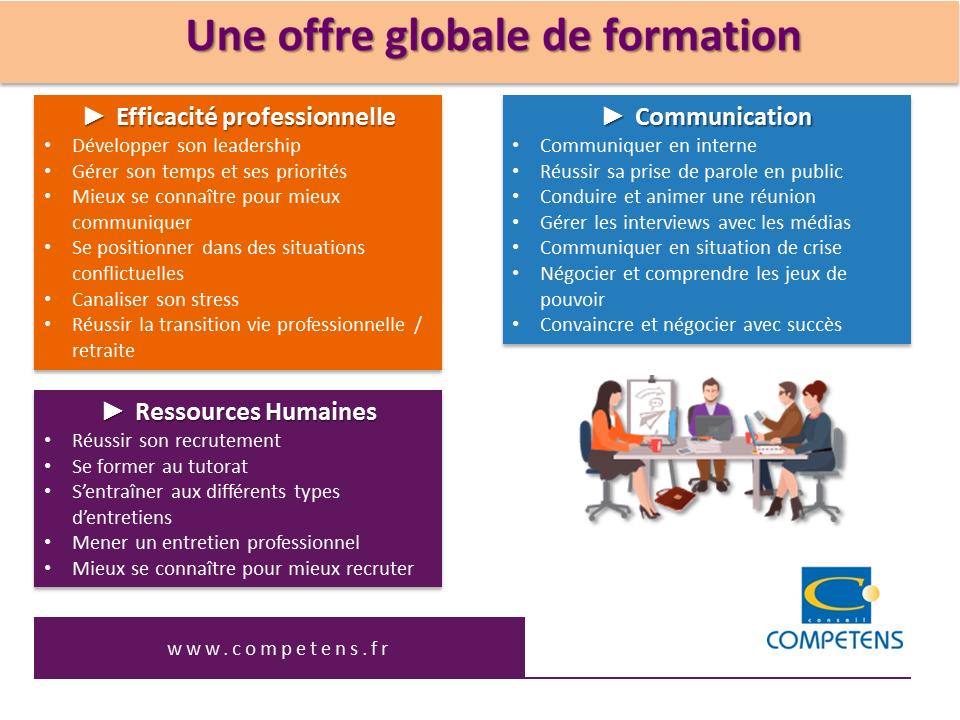Offre globale RH_fichier siteCommunication_Efficacité professionnelle_Competens et Zambelli Communication_version 11012017